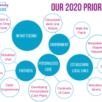 Our priorities for 2020